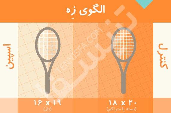 الگوی زهکشی راکت تنیس