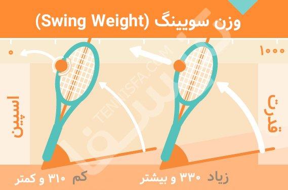 وزن سویینگ راکت تنیس