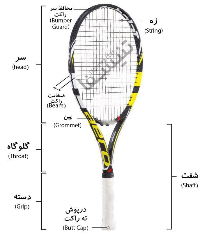 قسمتهای مختلف راکت تنیس